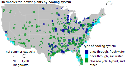 cooling towers, us, power plants, electric grid, once-through, cooling systems, energy information administration, eia, eia.gov